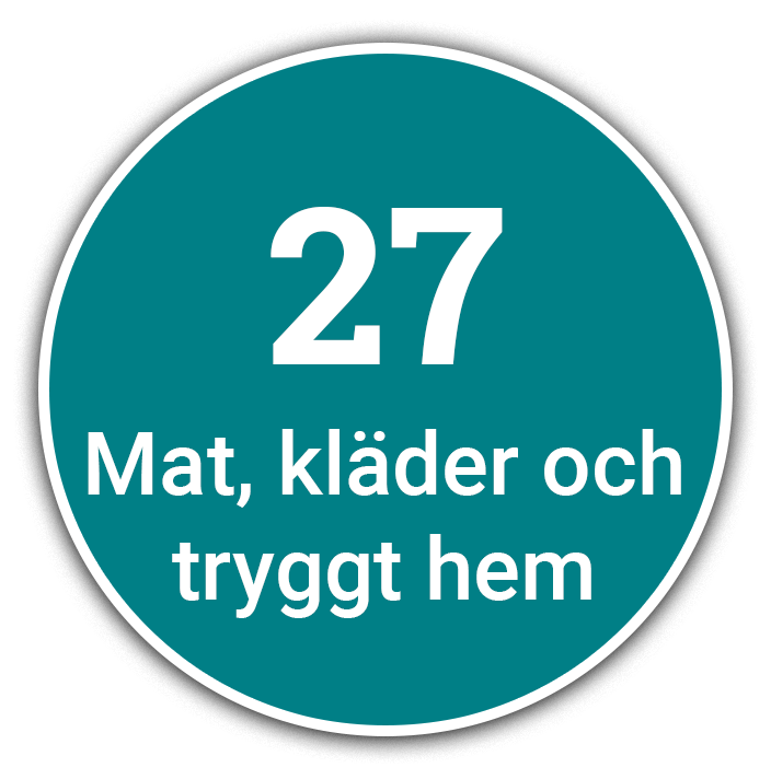 Barnkonventionen artikel 27 - Mat, kläder, tryggt hem.